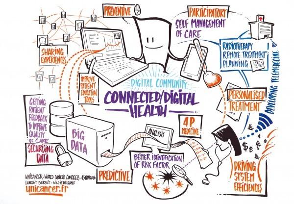 5. Digital Health - VF